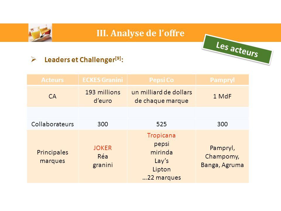 III. Analyse de l'offre Les acteurs Leaders et Challenger[9]: Acteurs